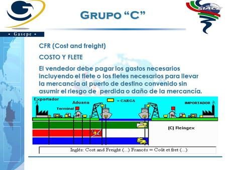 "Grupo ""C"" CFR (Cost and freight) COSTO Y FLETE"
