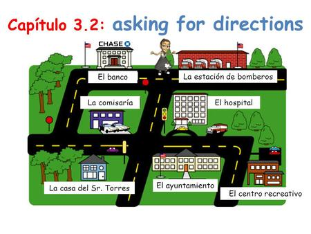 Capítulo 3.2: asking for directions
