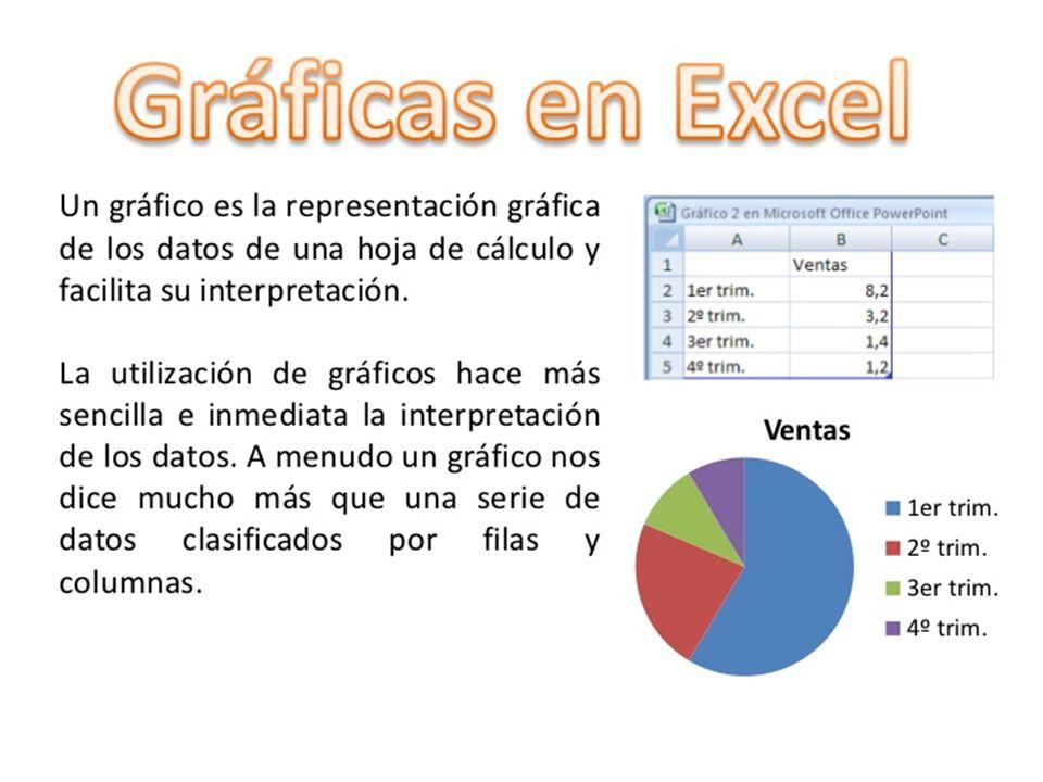 Gráficas En Excel Una Gráfica Se Utiliza Para Representar De Manera Más Clara Y Atractiva La Relación Entre Los Datos En Una Tabla Hecha En Una Hoja De Ppt Descargar