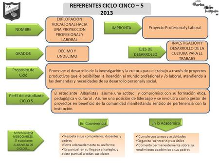 REFERENTES CICLO CINCO –