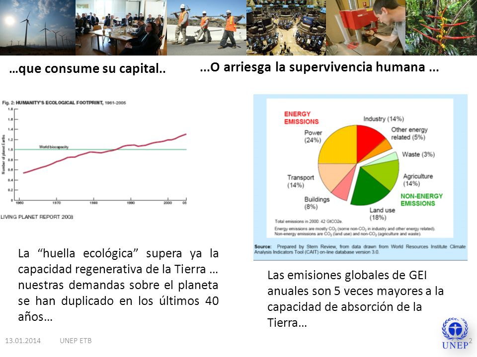 …que consume su capital.. ...O arriesga la supervivencia humana ...