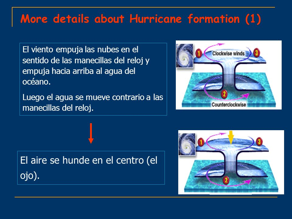More details about Hurricane formation (1)