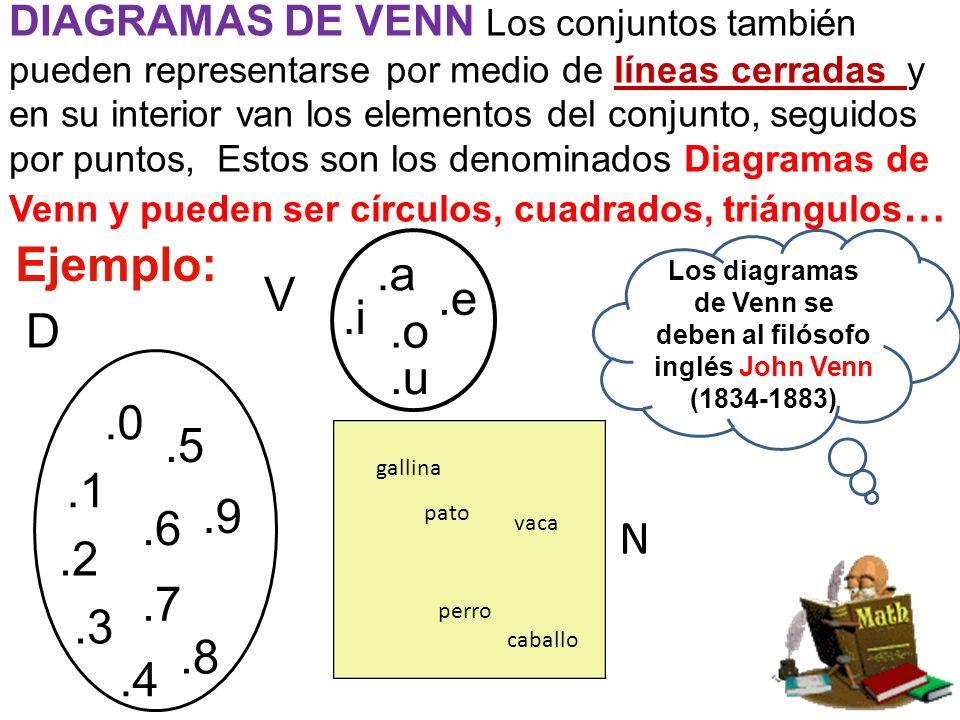 Los conjuntos y sus clases 4 ppt video online descargar 4 diagramas de venn los conjuntos ccuart Choice Image