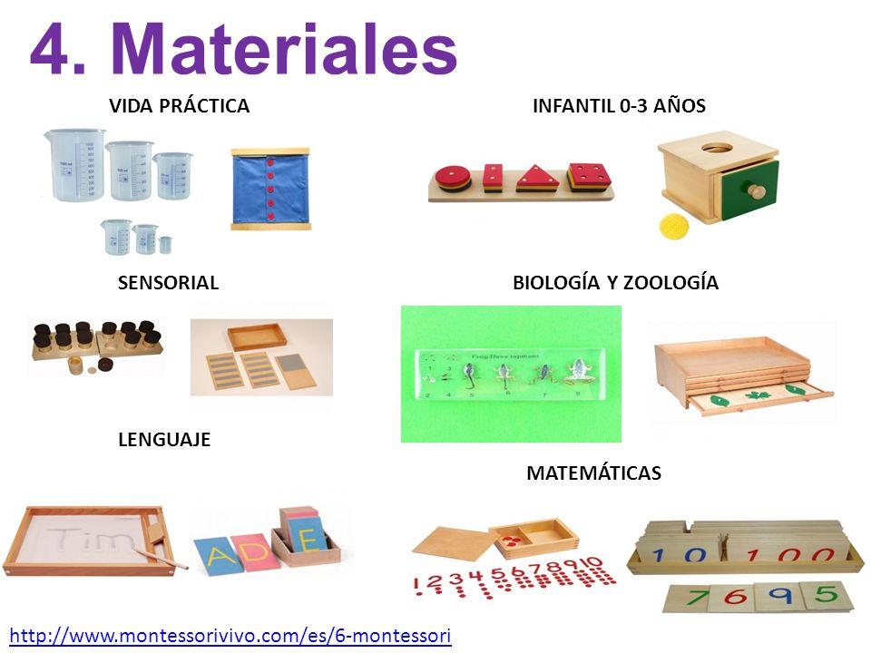 Maria Montessori Ana Beta Monera Eva Carbonell Gorriz Ppt Descargar