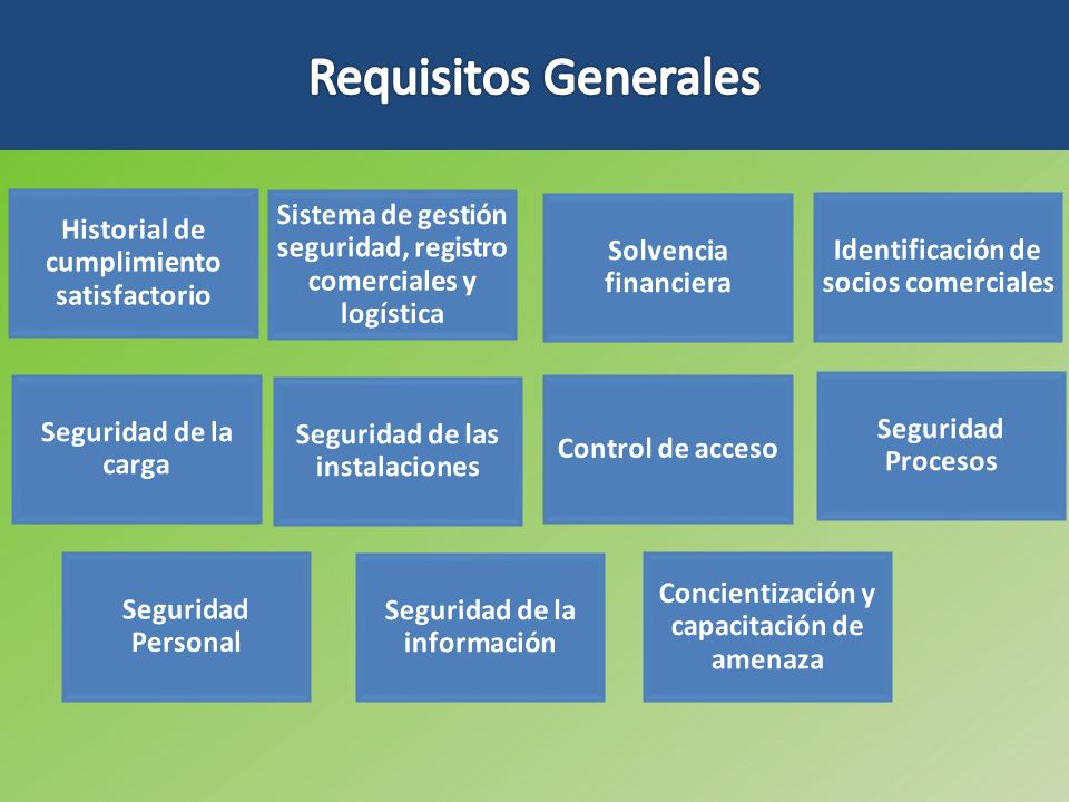 Requisitos Generales Solvencia financiera Seguridad Personal