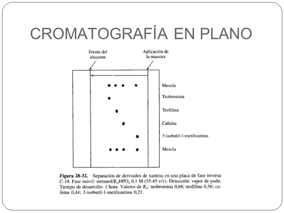 09bba9c28 CROMATOGRAFIA EN CAPA FINA - ppt video online descargar