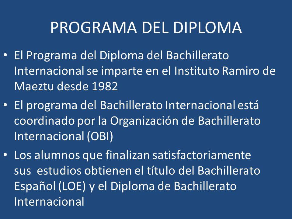 REUNIÓN INFORMATIVA BACHILLERATO INTERNACIONAL - ppt video online ...