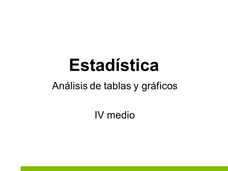 Análisis de tablas y gráficos IV medio - ppt descargar