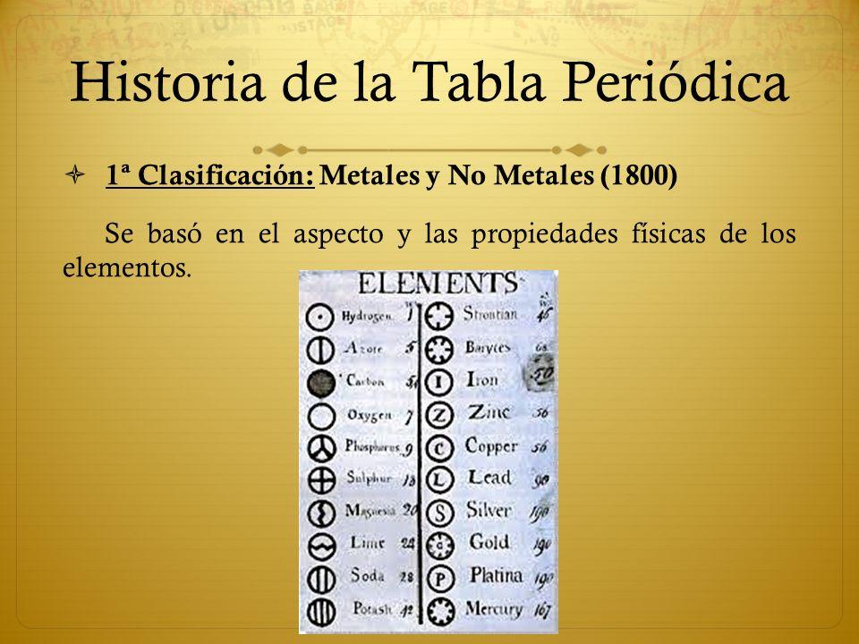 La tabla peridica ppt video online descargar historia de la tabla peridica urtaz Image collections