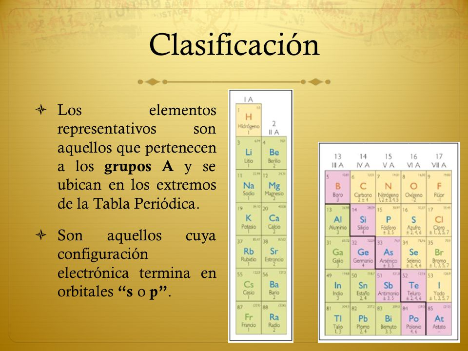 La tabla peridica ppt video online descargar 23 clasificacin urtaz Choice Image