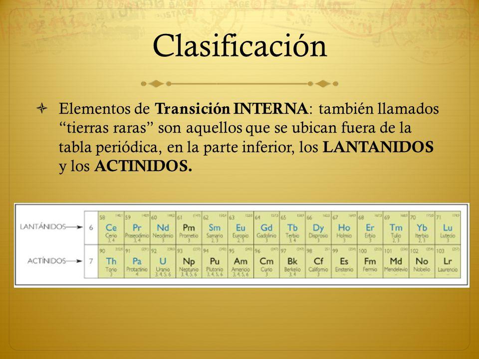 La tabla peridica ppt video online descargar 26 clasificacin elementos de transicin interna urtaz Gallery