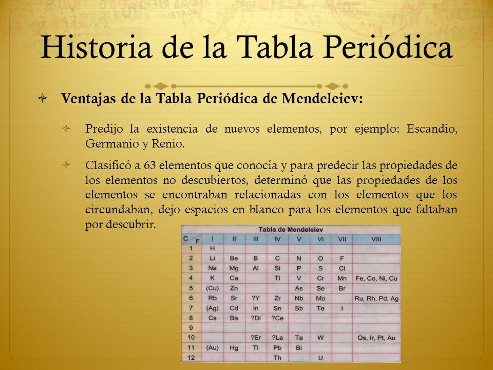La tabla peridica ppt video online descargar historia de la tabla peridica urtaz Images