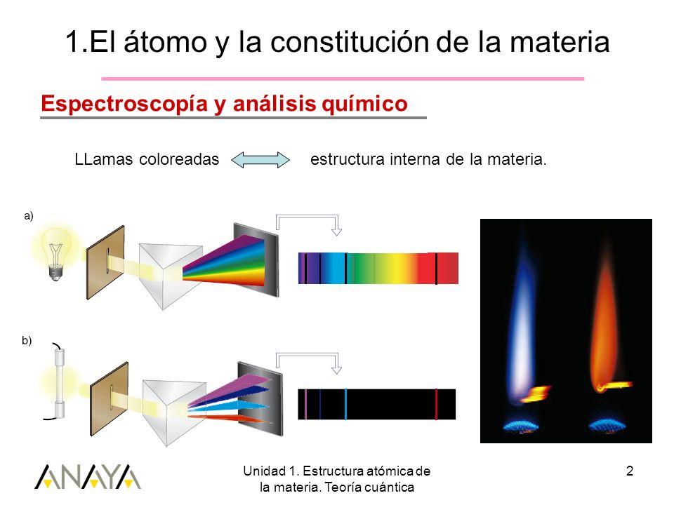 Unidad 1 Estructura Atómica De La Materia Teoría Cuántica