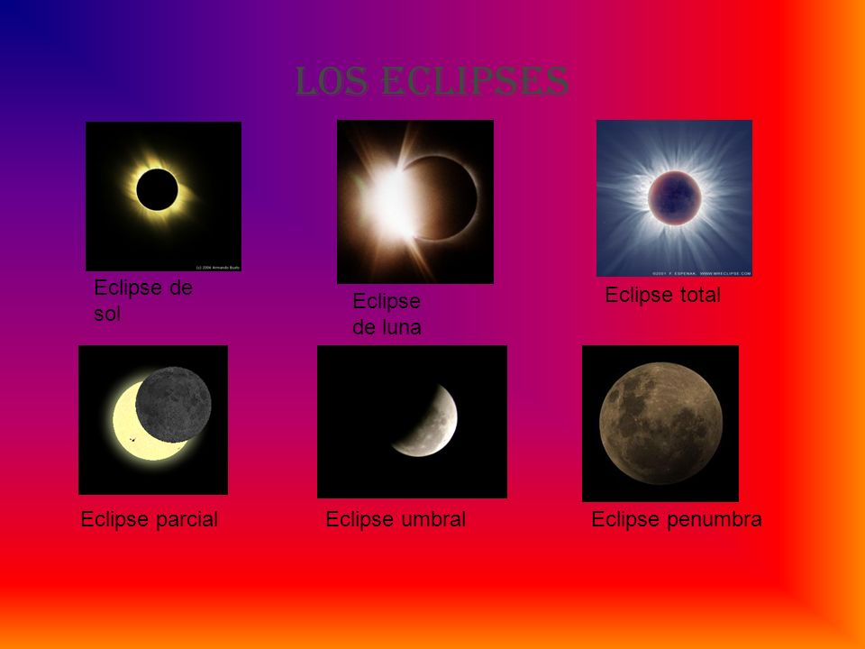 LOS ECLIPSES Eclipse de sol Eclipse total Eclipse de luna