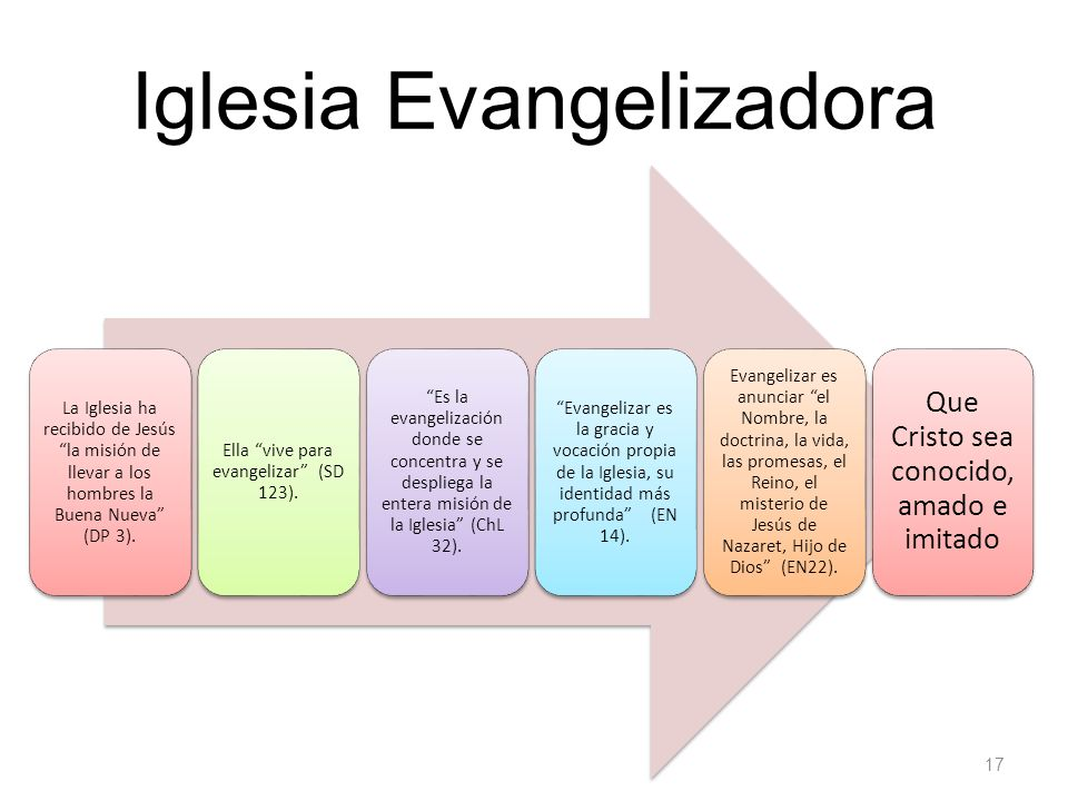 Resultado de imagen de iglesia evangelizadora