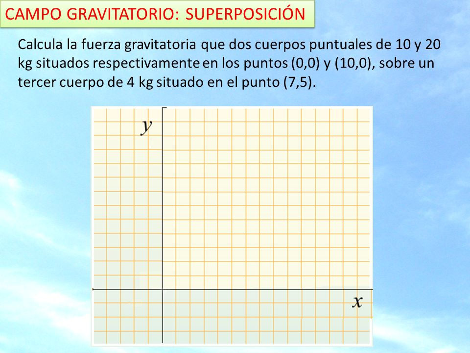 CAMPO GRAVITATORIO: SUPERPOSICIÓN