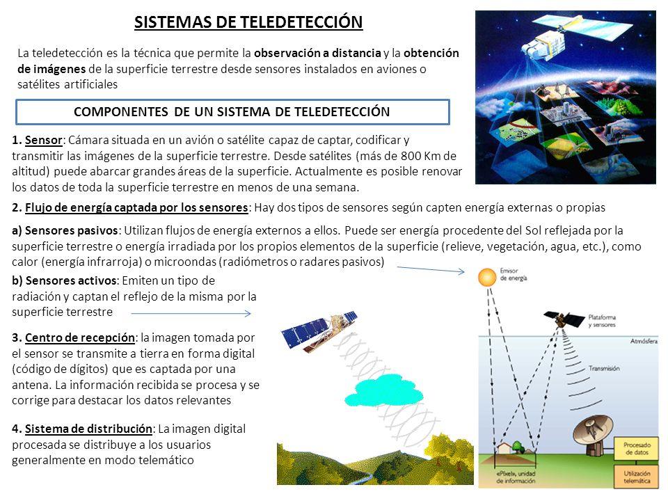 TEMA 3: LAS NUEVAS TECNOLOGÍAS EN LA INVESTIGACIÓN DEL MEDIO ...