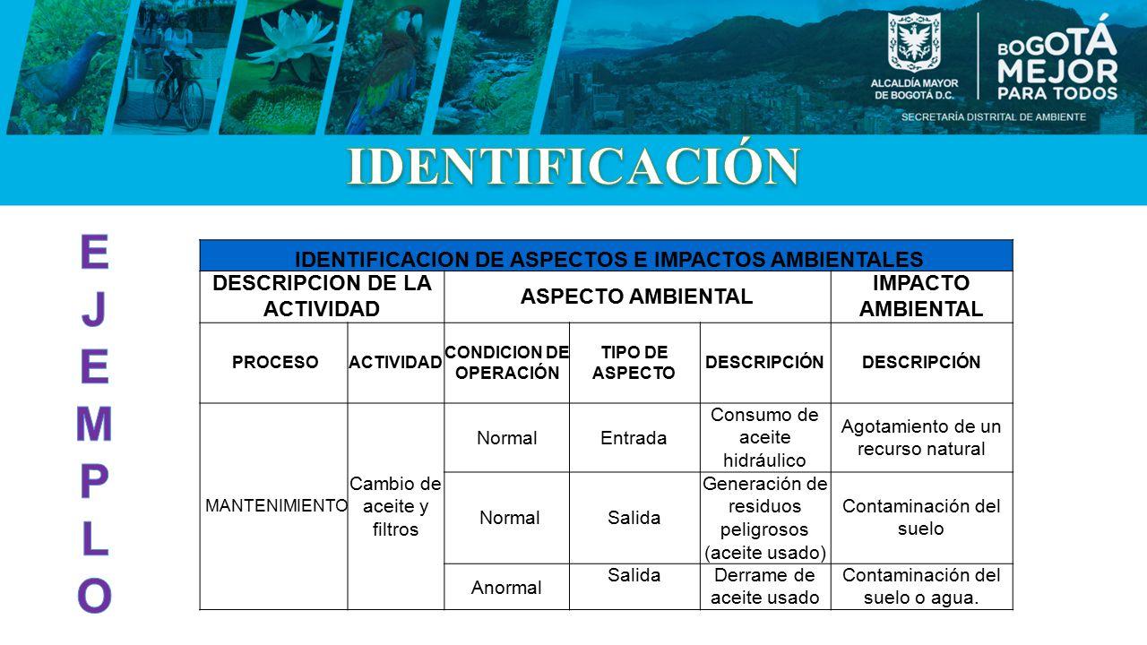 e9adb82c433 IDENTIFICACIÓN Y EVALUACIÓN DE ASPECTOS E IMPACTOS AMBIENTALES - ppt ...