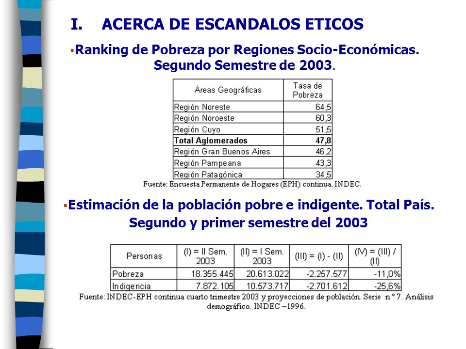 ESCANDALOS ETICOS EBOOK