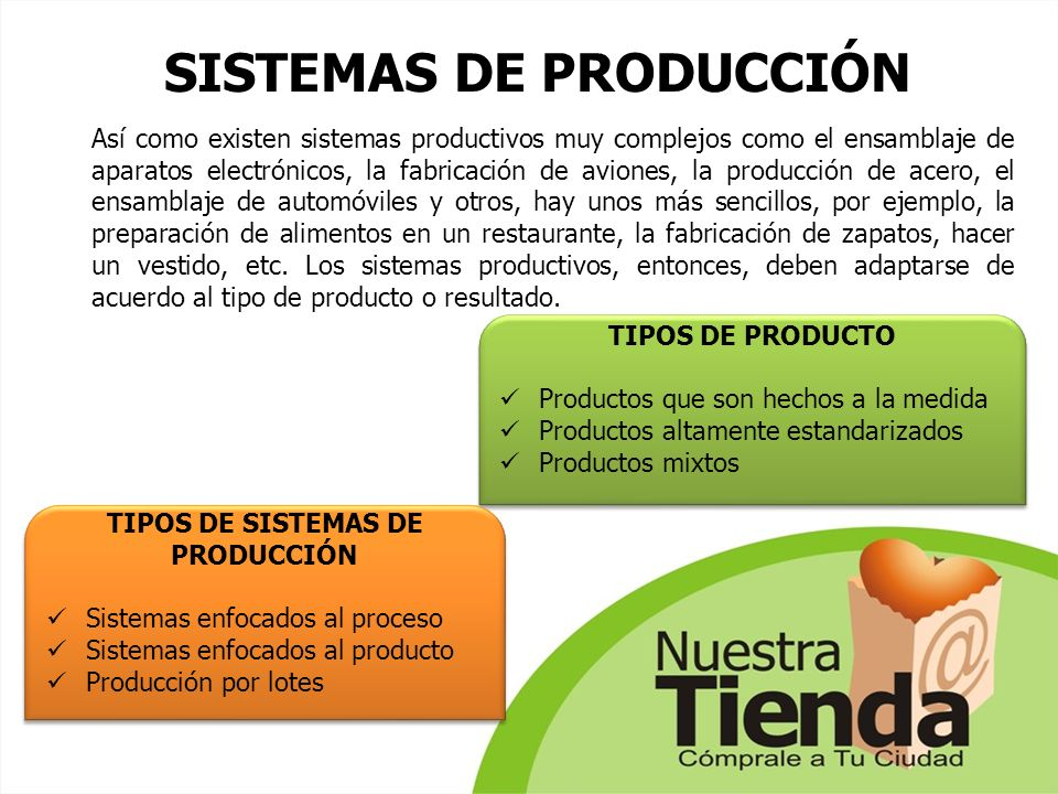 Producci n ppt video online descargar for Proceso de produccion en un restaurante