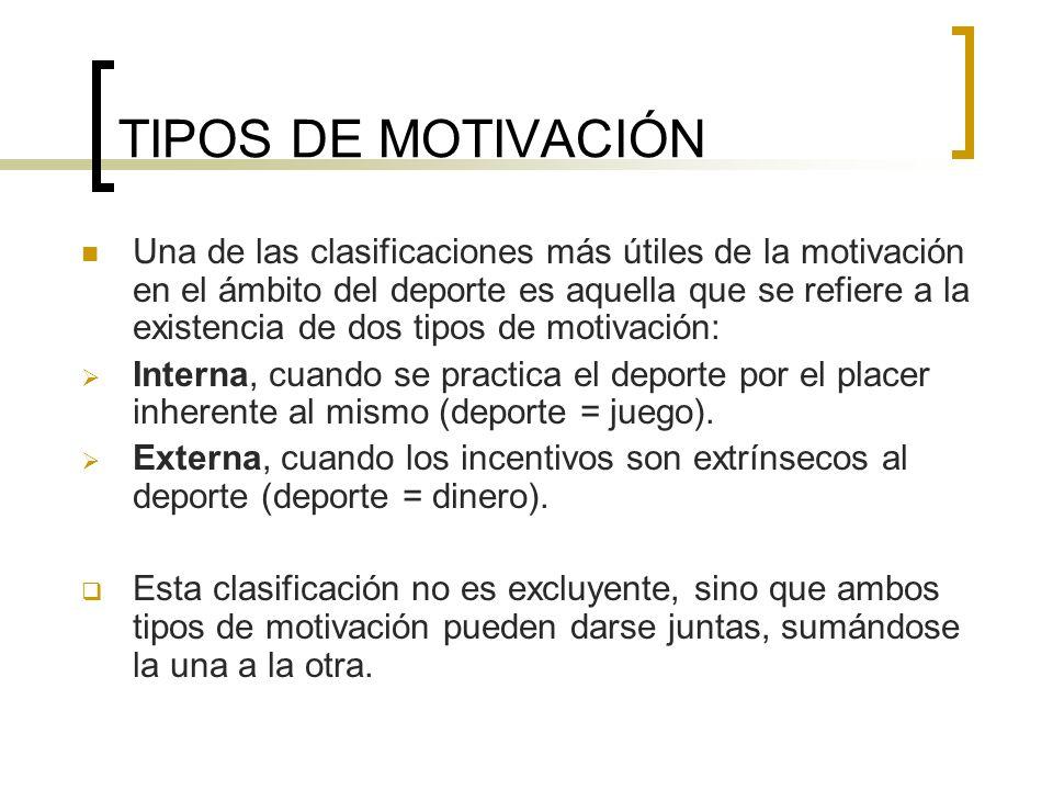 La Motivación En El Deporte Ppt Descargar