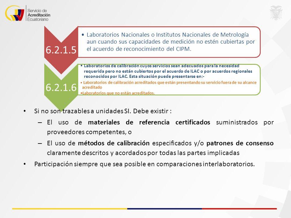 AUDITORÍAS INTERNAS PARA LABORATORIOS - ppt descargar
