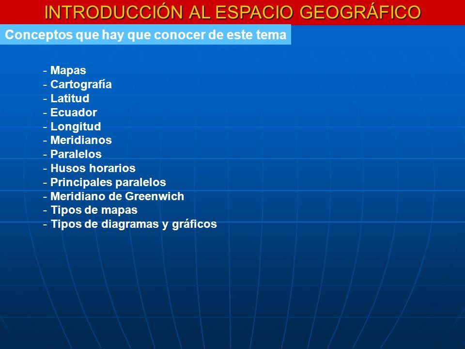 Introducci n al espacio geogr fico ppt descargar - Tipos de espacios ...