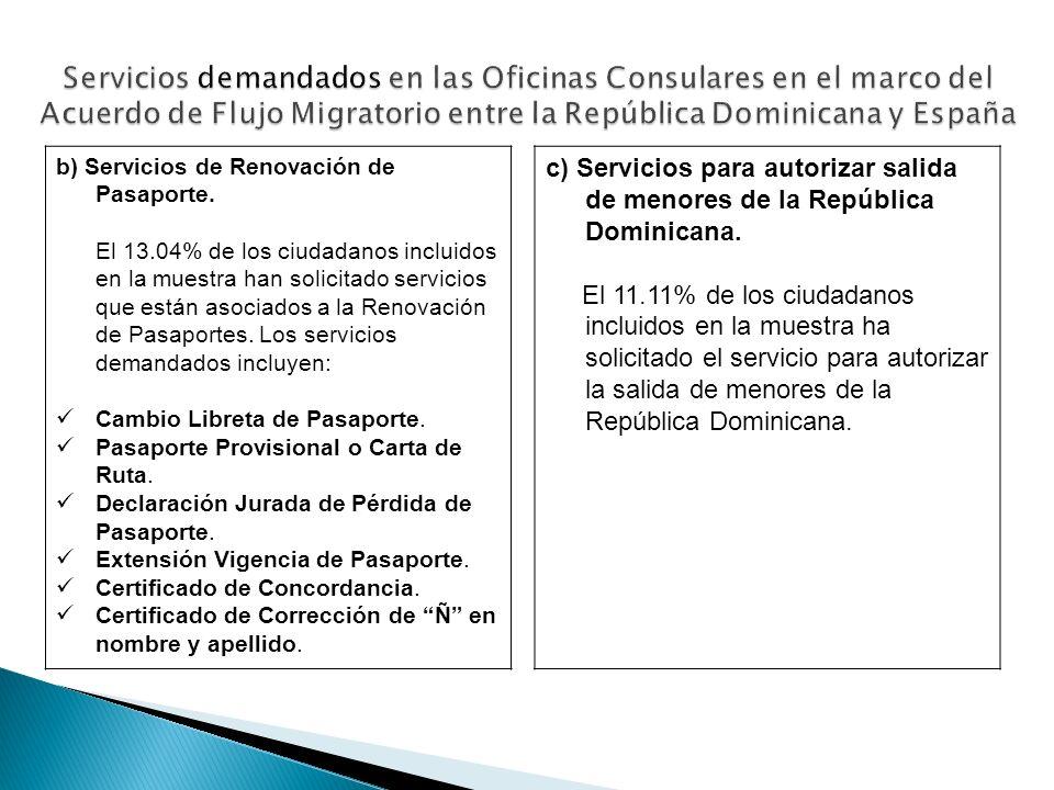 Servicios Consulares para los Ciudadanos Dominicanos - ppt descargar