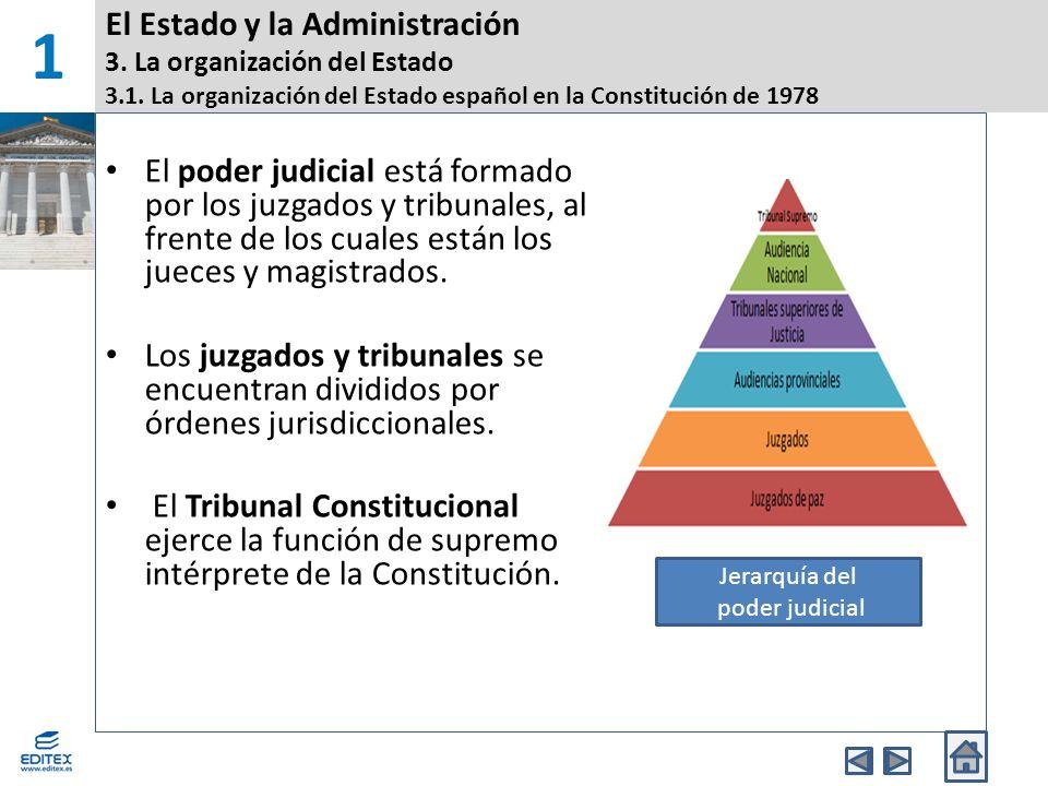 El Estado y la Administración - ppt video online descargar
