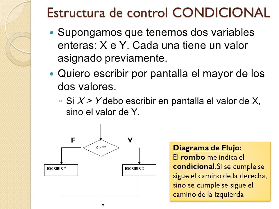 Algoritmos y lenguajes estructuras de control condicional ppt estructura de control condicional ccuart Images