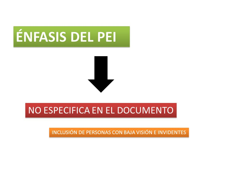 ÉNFASIS DEL PEI NO ESPECIFICA EN EL DOCUMENTO