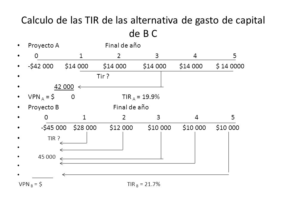 Calculo de las TIR de las alternativa de gasto de capital de B C