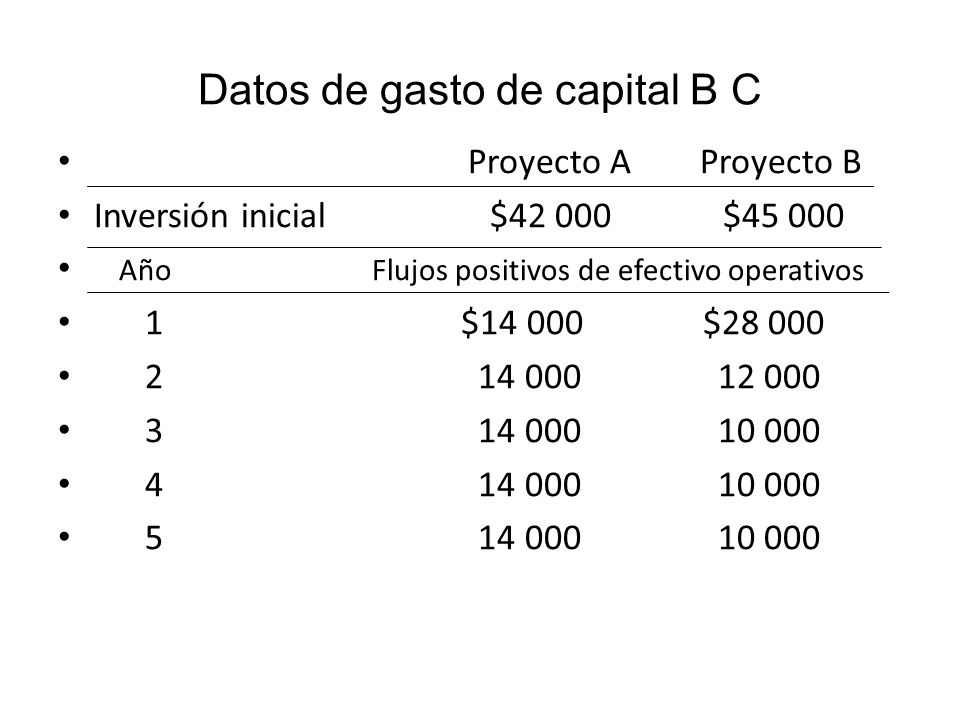 Datos de gasto de capital B C
