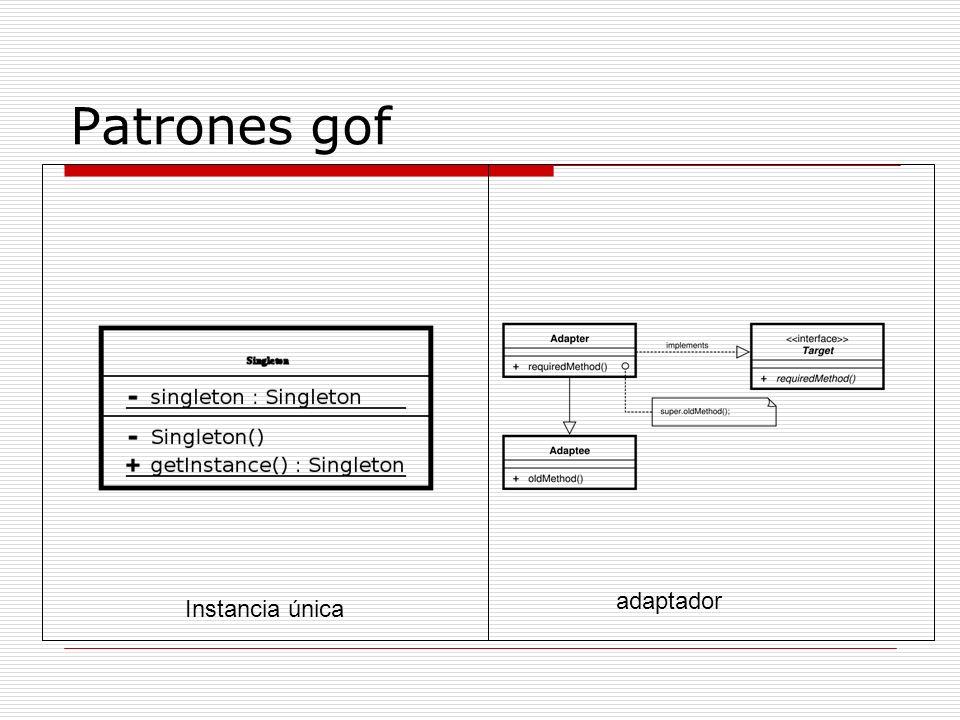 Uso de patrones de arquitectura - ppt video online descargar