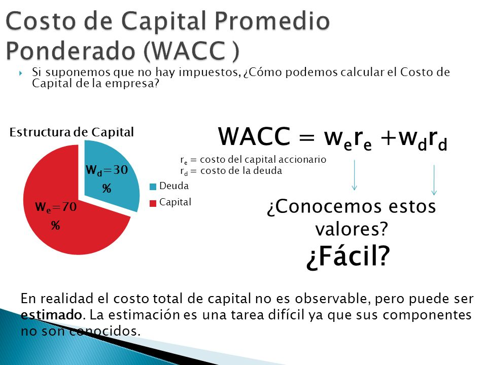 Costo de Capital Promedio Ponderado (WACC )