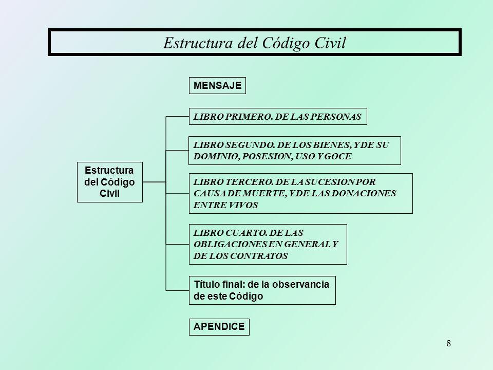 GESTION PEQUEÑAS EMPRESAS. - ppt descargar