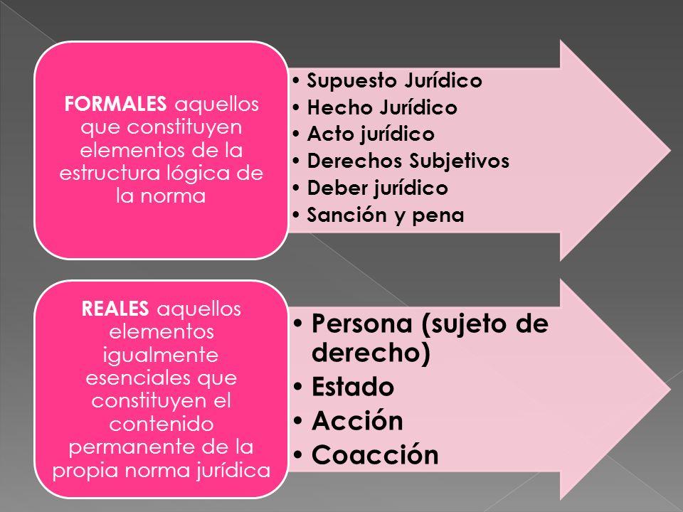Conceptos Juridicos Fundamentales Ppt Descargar