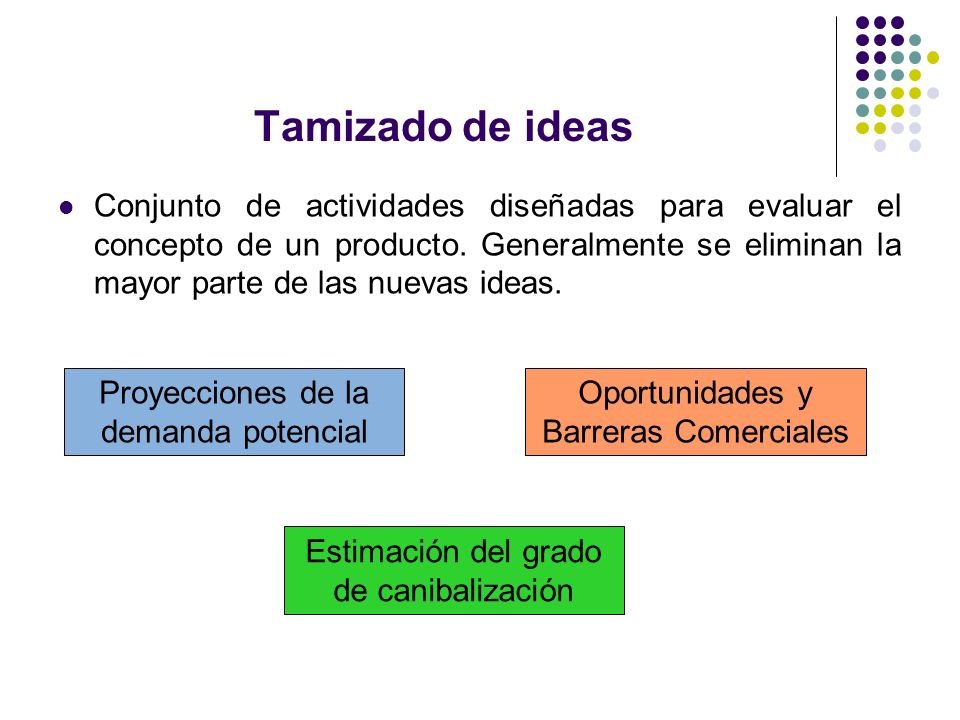 Tamizado de ideas