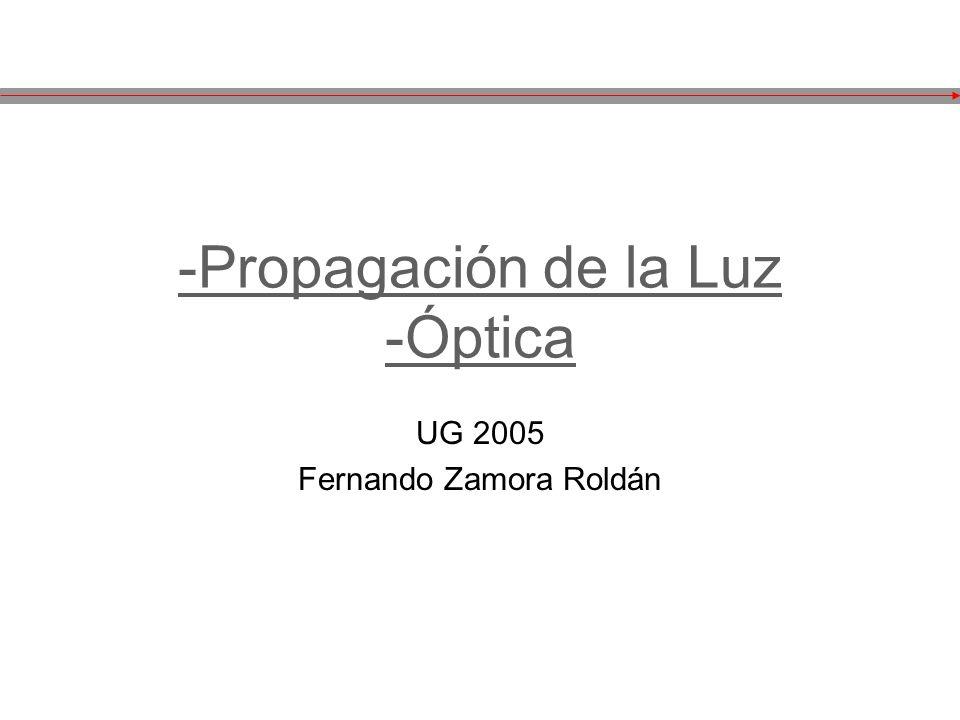 c1ffb77797 Propagación de la Luz -Óptica - ppt descargar