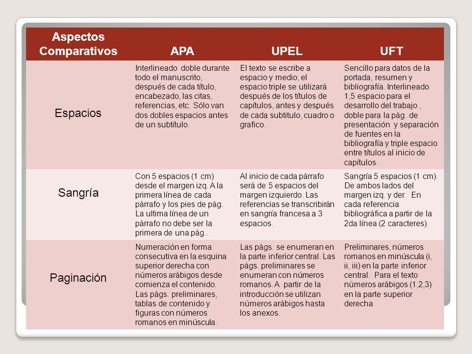 Cuadro Comparativo Normas Apa Upel Y Uft Ppt Video Online Descargar