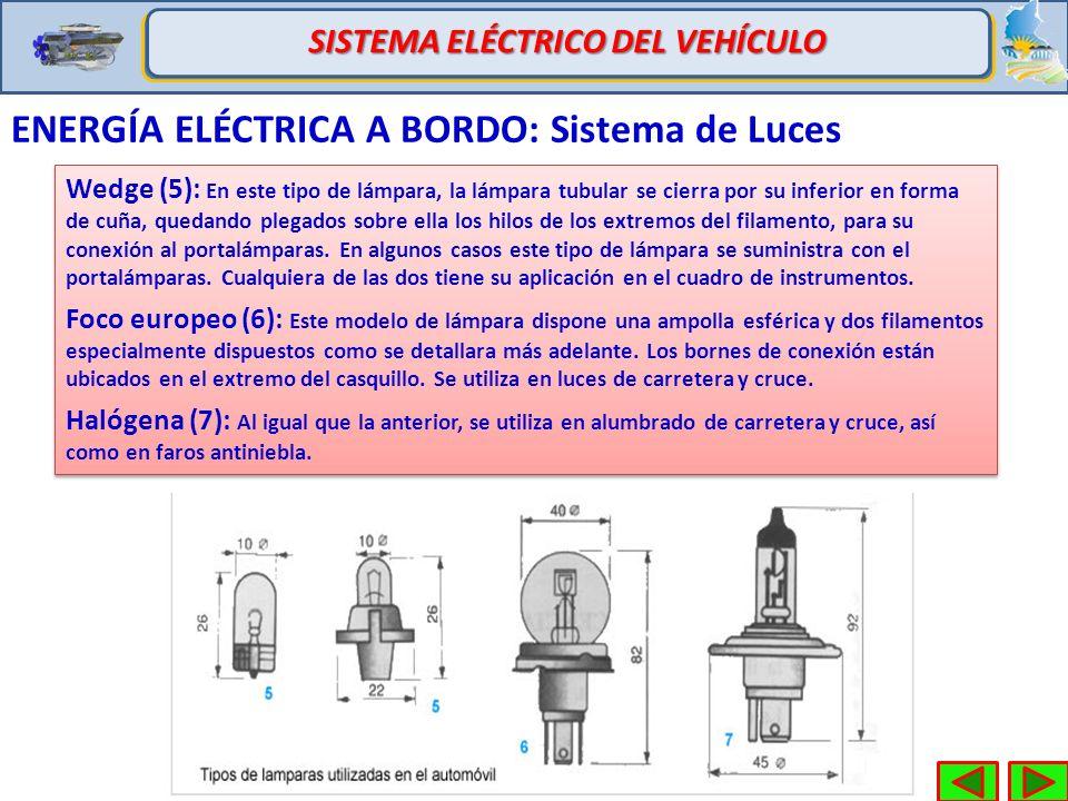Sistema de luces del automóvil diapositivas