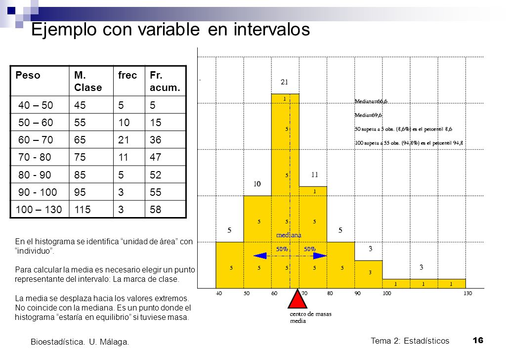 Ejemplo con variable en intervalos
