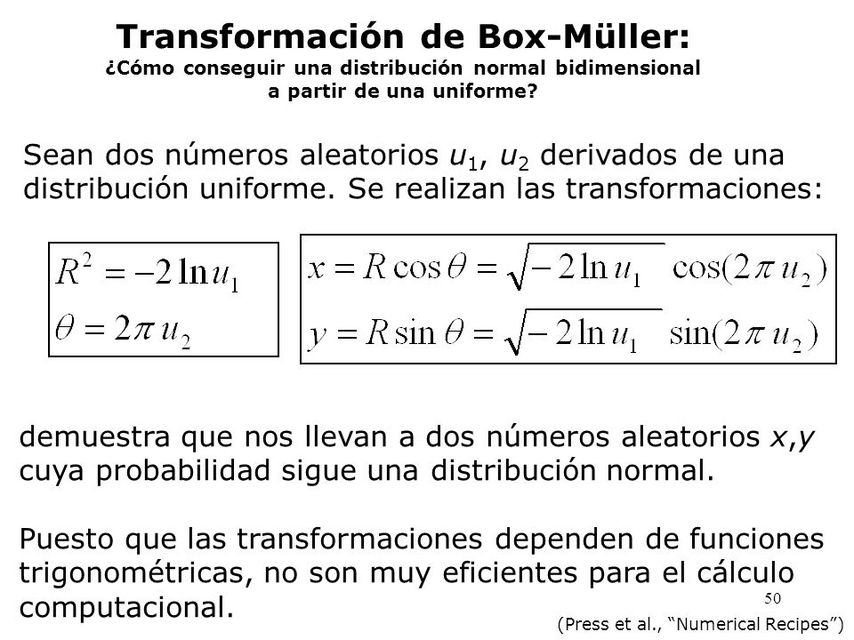 Transformación de Box-Müller: