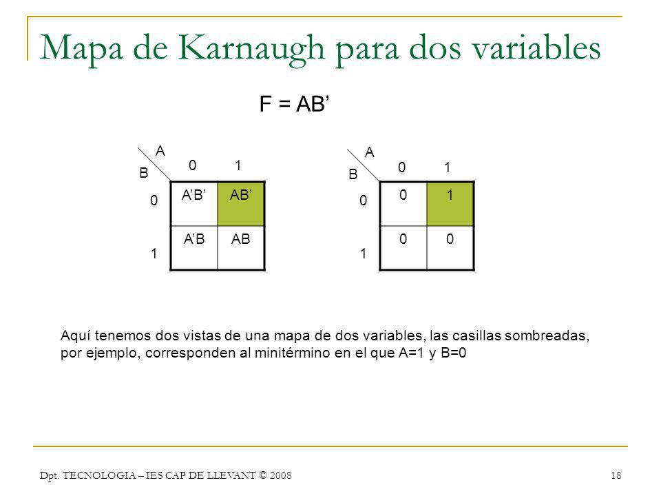 Mapa de Karnaugh para dos variables