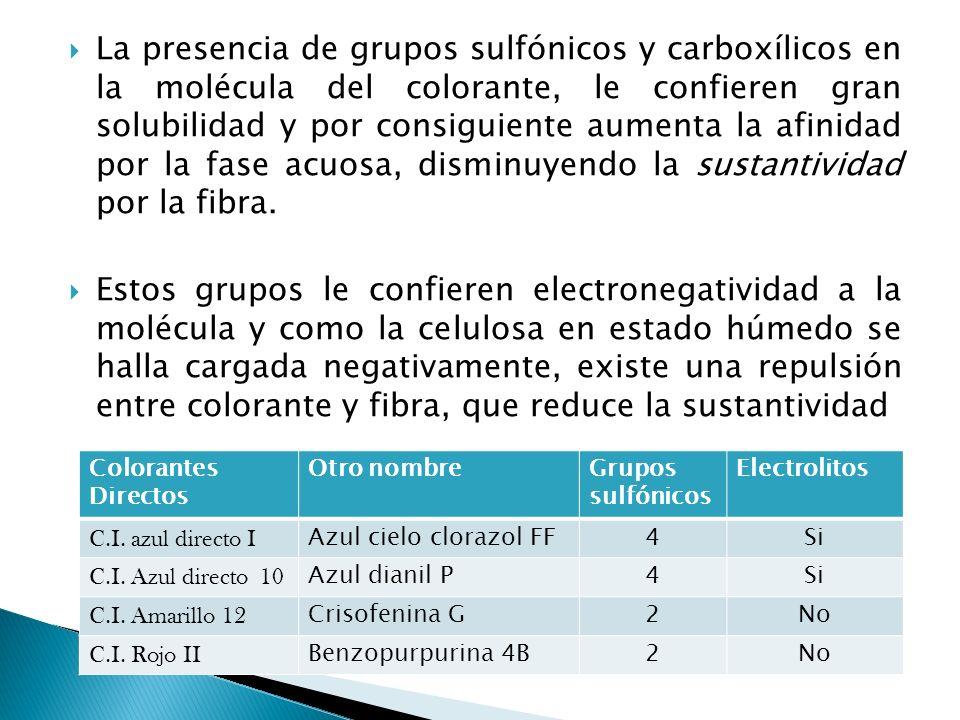 PROCESOS DE TINTURA COLORANTES TEXTILES. - ppt descargar