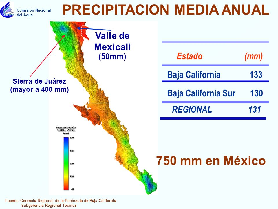 PRECIPITACION MEDIA ANUAL
