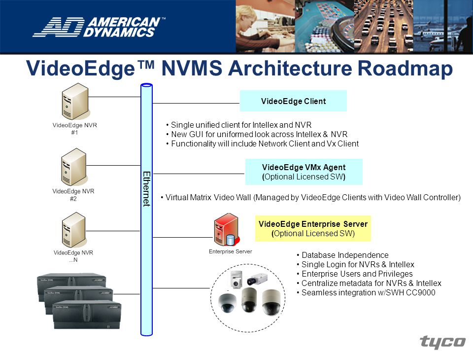 VideoEdge™ NVMS Architecture Roadmap