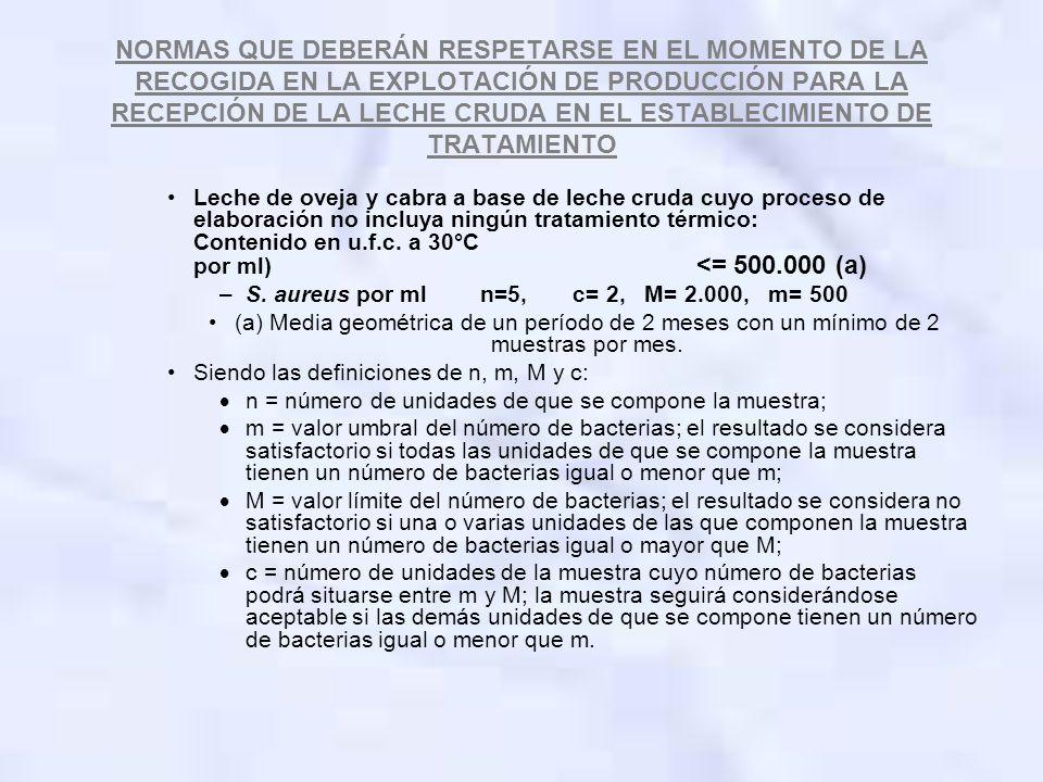 LABORATORIOS INTERPROFESIONALES - ppt descargar