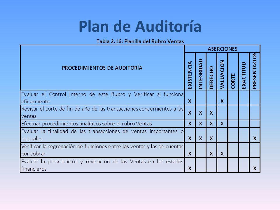 TESIS DE GRADO Auditoría del rubro Ingresos – Cuentas por Cobrar de ...