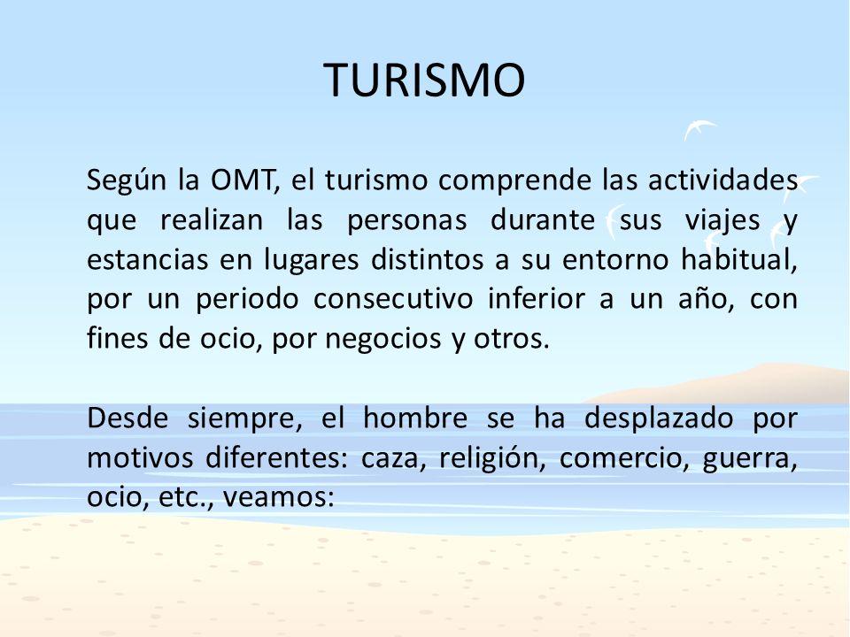 el turismo conceptos generales